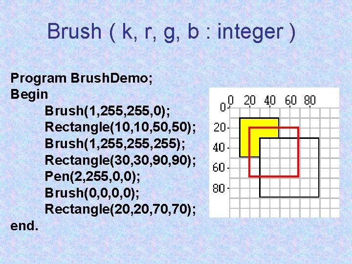 Brush ( k, r, g, b : integer ) Program Brush. Demo; Begin Brush(1,