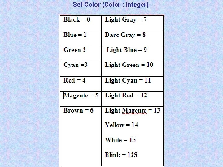 Set Color (Color : integer)