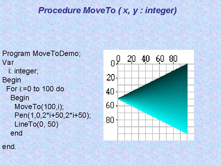 Procedure Move. To ( x, y : integer) Program Move. To. Demo; Var i: