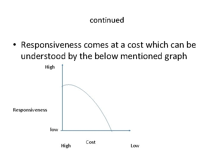 continued • Responsiveness comes at a cost which can be understood by the below