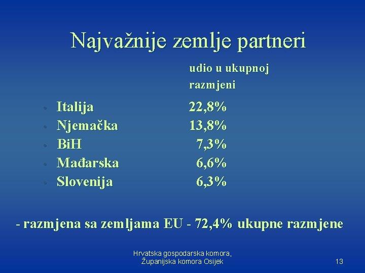 Najvažnije zemlje partneri udio u ukupnoj razmjeni • • • Italija Njemačka Bi. H