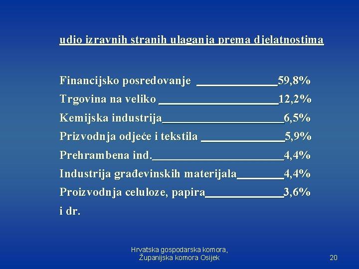 udio izravnih stranih ulaganja prema djelatnostima Financijsko posredovanje 59, 8% Trgovina na veliko __________12,