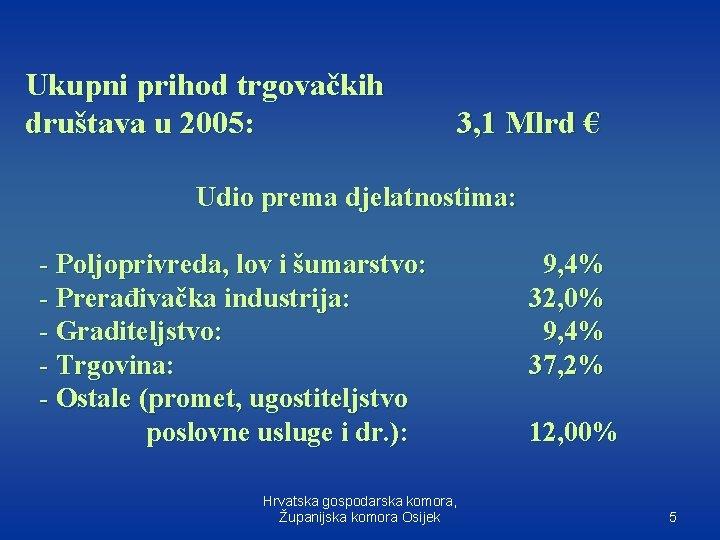 Ukupni prihod trgovačkih društava u 2005: 3, 1 Mlrd € Udio prema djelatnostima: -