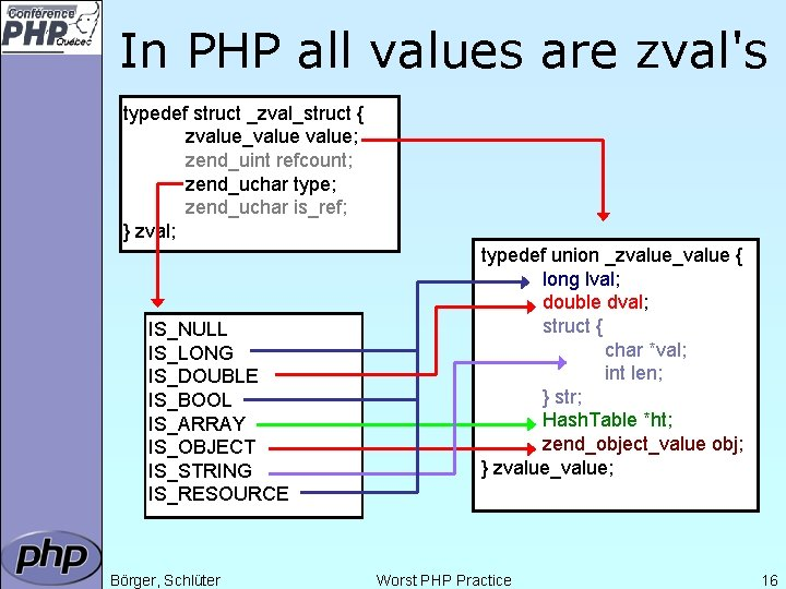 In PHP all values are zval's typedef struct _zval_struct { zvalue_value; zend_uint refcount; zend_uchar