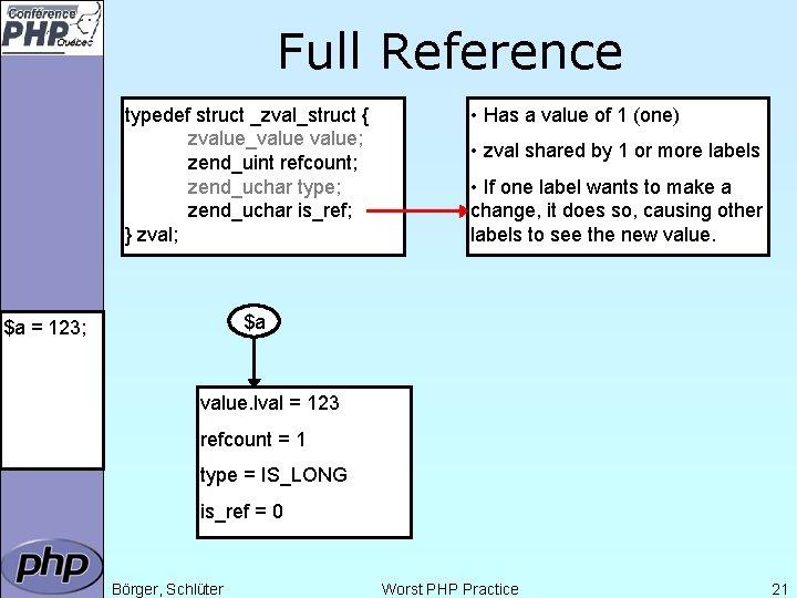 Full Reference typedef struct _zval_struct { zvalue_value; zend_uint refcount; zend_uchar type; zend_uchar is_ref; }