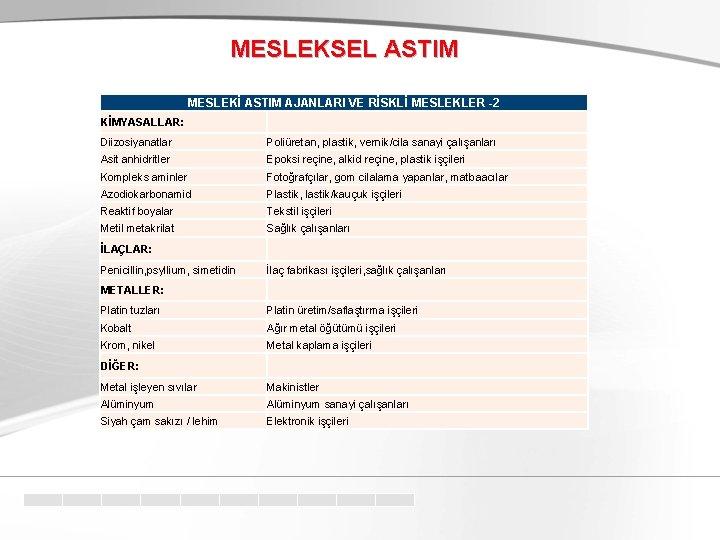 MESLEKSEL ASTIM MESLEKİ ASTIM AJANLARI VE RİSKLİ MESLEKLER -2 KİMYASALLAR: Diizosiyanatlar Poliüretan, plastik, vernik/cila