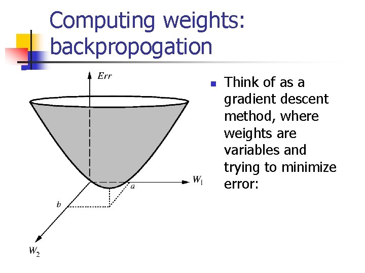 Computing weights: backpropogation n Think of as a gradient descent method, where weights are
