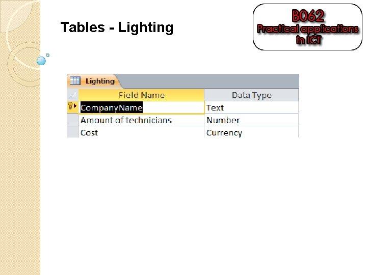 Tables - Lighting