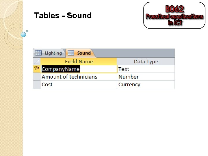 Tables - Sound