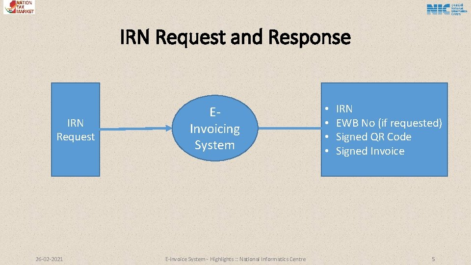 IRN Request and Response IRN Request 26 -02 -2021 EInvoicing System E-invoice System -