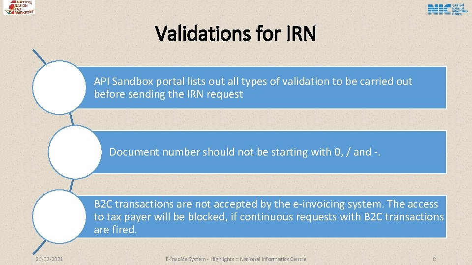 Validations for IRN API Sandbox portal lists out all types of validation to be