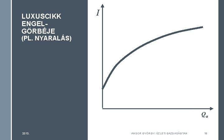 LUXUSCIKK ENGELGÖRBÉJE I (PL. NYARALÁS) Qa 2013. ANDOR GYÖRGY: ÜZLETI GAZDASÁGTAN 18