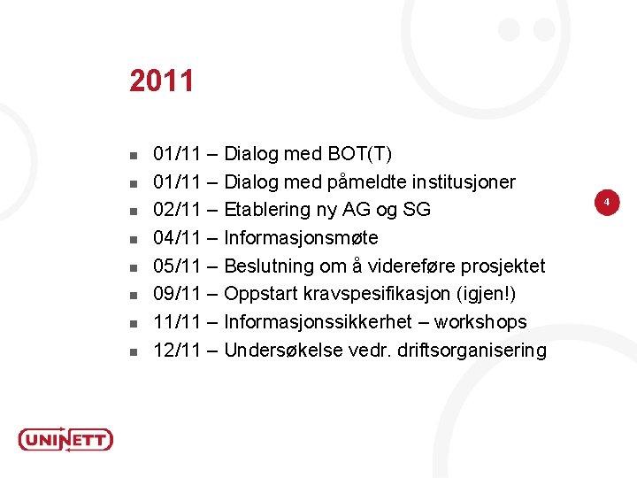2011 n n n n 01/11 – Dialog med BOT(T) 01/11 – Dialog med