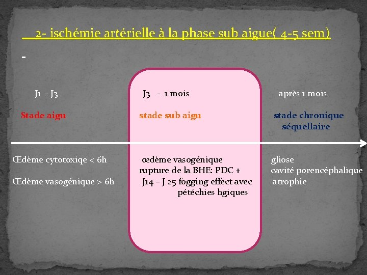 2 - ischémie artérielle à la phase sub aigue( 4 -5 sem) J 1