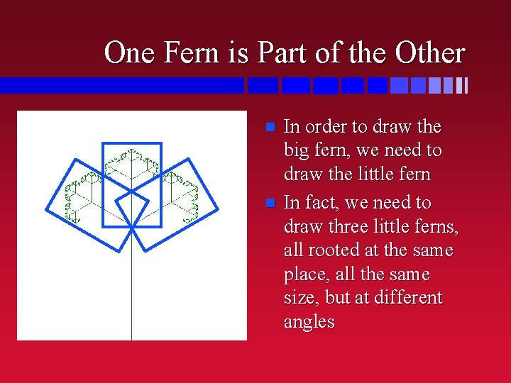One Fern is Part of the Other n n In order to draw the