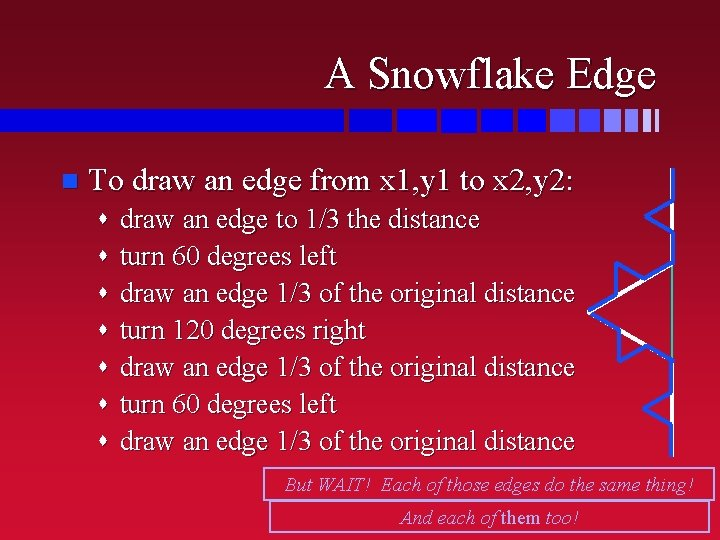 A Snowflake Edge n To draw an edge from x 1, y 1 to