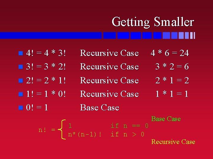 Getting Smaller 4! = 4 * 3! n 3! = 3 * 2! n