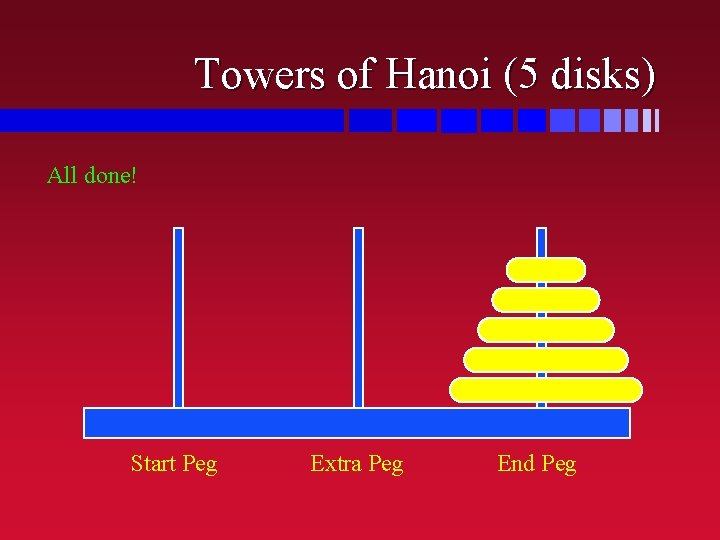 Towers of Hanoi (5 disks) All done! Start Peg Extra Peg End Peg