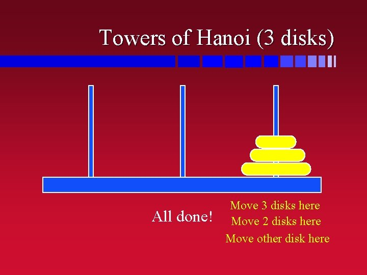 Towers of Hanoi (3 disks) All done! Move 3 disks here Move 2 disks