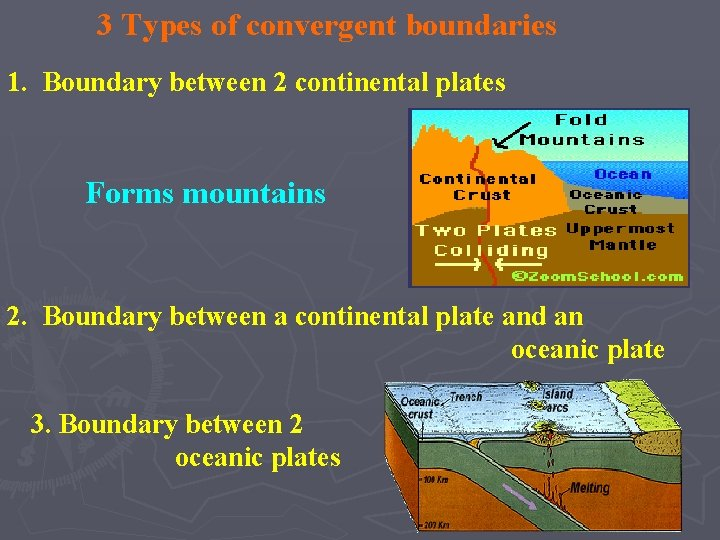 3 Types of convergent boundaries 1. Boundary between 2 continental plates Forms mountains 2.