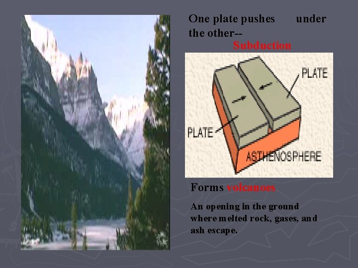 One plate pushes under the other-Subduction Forms volcanoes An opening in the ground where