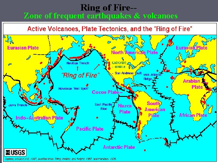 Ring of Fire-- Zone of frequent earthquakes & volcanoes