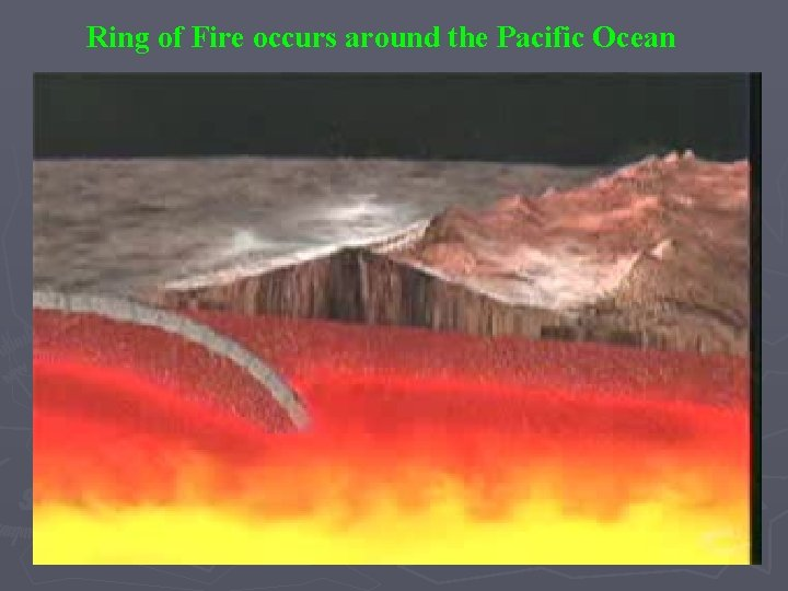 Ring of Fire occurs around the Pacific Ocean