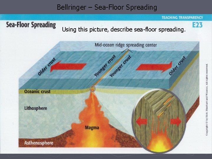 Bellringer – Sea-Floor Spreading Using this picture, describe sea-floor spreading.