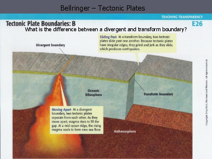 Bellringer – Tectonic Plates What is the difference between a divergent and transform boundary?