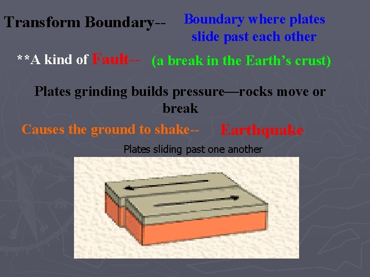 Transform Boundary-- Boundary where plates slide past each other **A kind of Fault-- (a