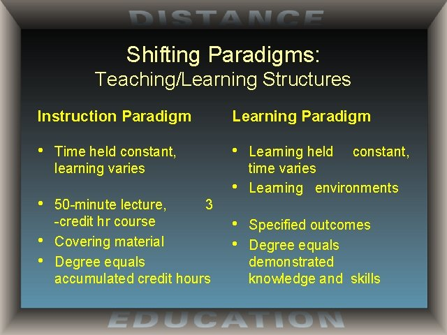 Shifting Paradigms: Teaching/Learning Structures Instruction Paradigm Learning Paradigm • • • Time held constant,