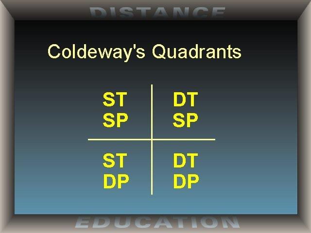Coldeway's Quadrants ST SP DT SP ST DP DT DP