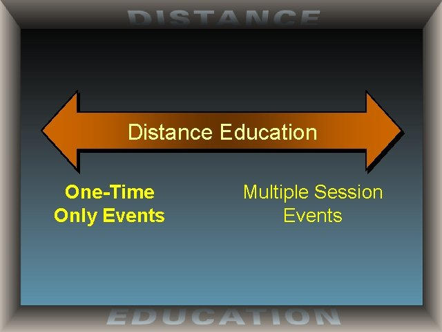 Distance Education One-Time Only Events Multiple Session Events