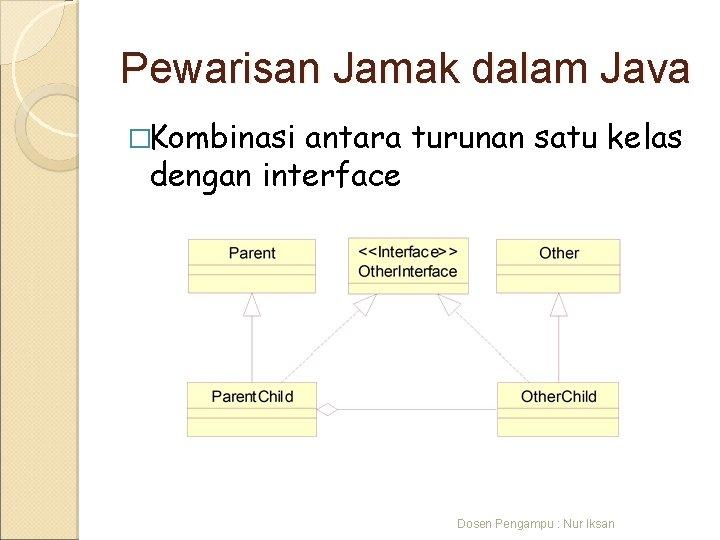 Pewarisan Jamak dalam Java �Kombinasi antara turunan satu kelas dengan interface Dosen Pengampu :