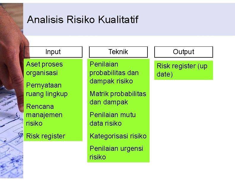 Analisis Risiko Kualitatif Input Aset proses organisasi Pernyataan ruang lingkup Rencana manajemen risiko Risk