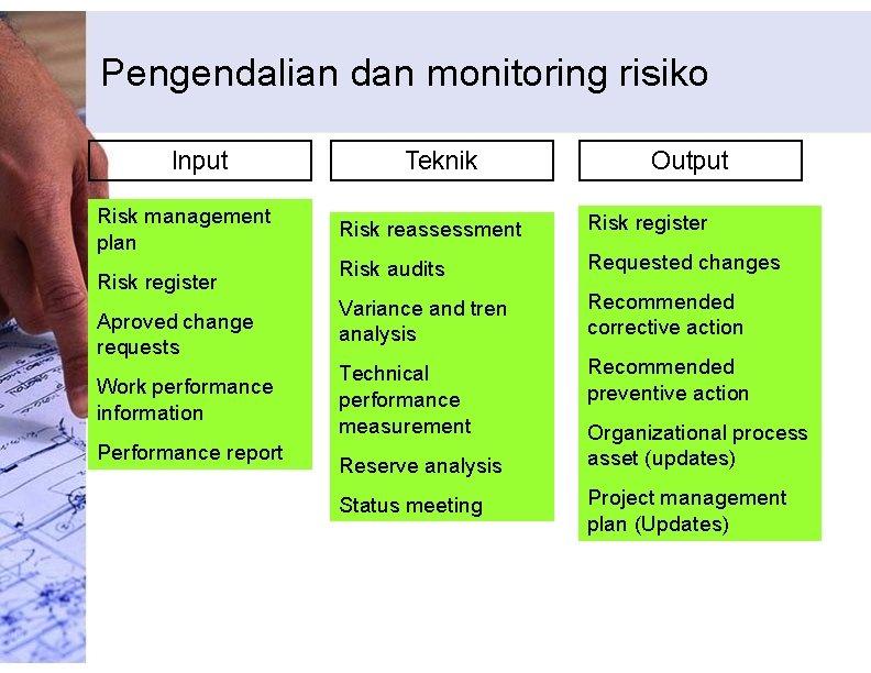 Pengendalian dan monitoring risiko Input Risk management plan Risk register Aproved change requests Work