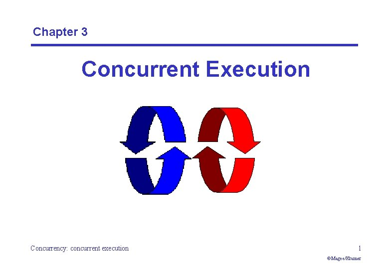 Chapter 3 Concurrent Execution Concurrency: concurrent execution 1 ©Magee/Kramer