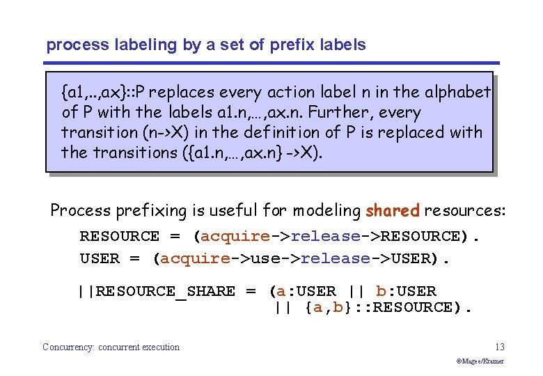 process labeling by a set of prefix labels {a 1, . . , ax}: