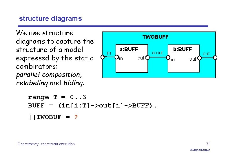 structure diagrams We use structure diagrams to capture the structure of a model expressed