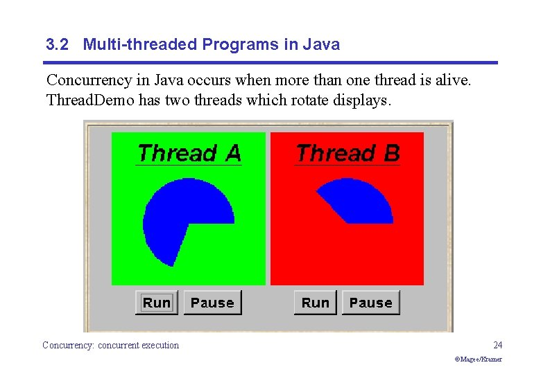 3. 2 Multi-threaded Programs in Java Concurrency in Java occurs when more than one