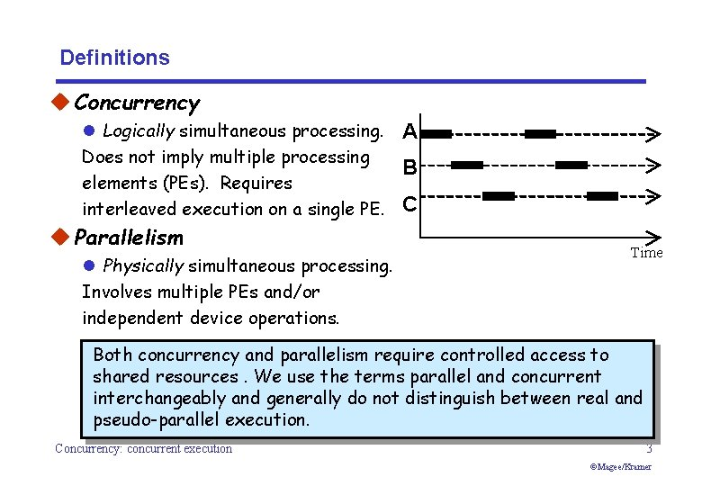 Definitions u Concurrency l Logically simultaneous processing. A Does not imply multiple processing B