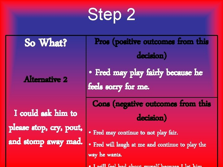 Step 2 So What? Pros (positive outcomes from this decision) • Fred may play