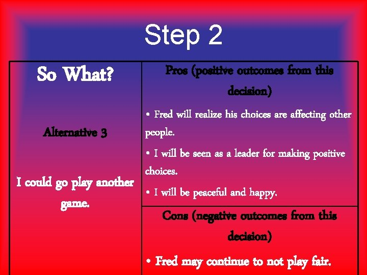 Step 2 So What? Pros (positive outcomes from this decision) • Fred will realize