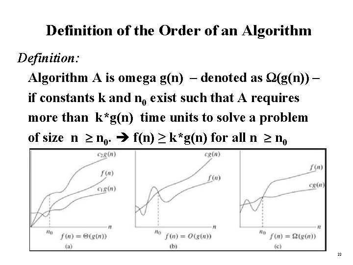 Definition of the Order of an Algorithm Definition: Algorithm A is omega g(n) –