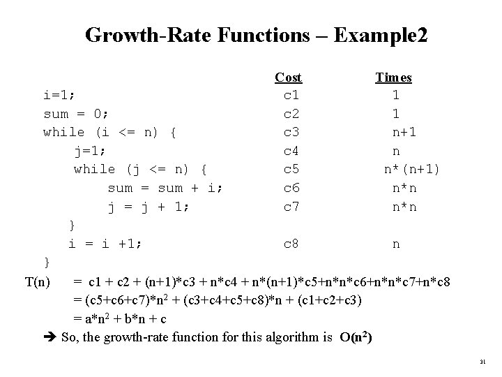 Growth-Rate Functions – Example 2 Cost c 1 c 2 c 3 c 4