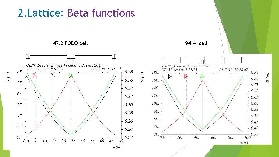 2. Lattice: Beta functions 47. 2 FODO cell 94. 4 cell