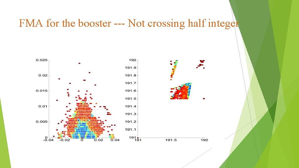 FMA for the booster --- Not crossing half integer