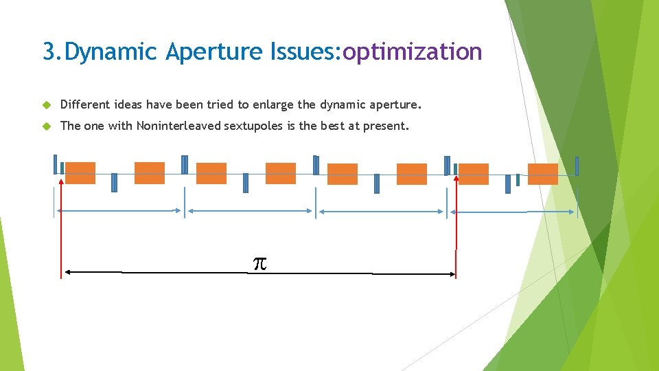 3. Dynamic Aperture Issues: optimization Different ideas have been tried to enlarge the dynamic