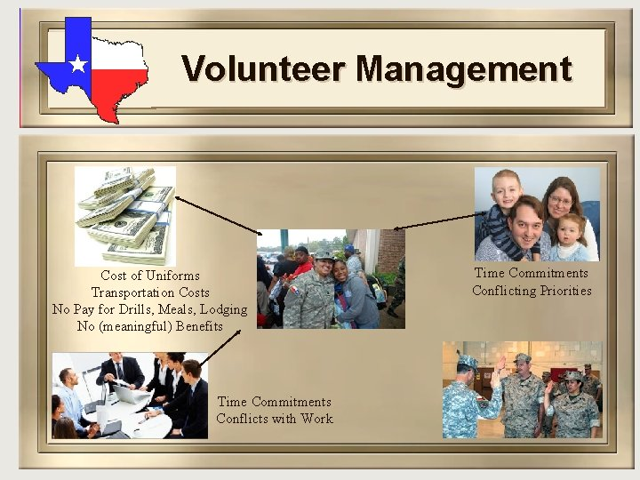 Volunteer Management Cost of Uniforms Transportation Costs No Pay for Drills, Meals, Lodging No