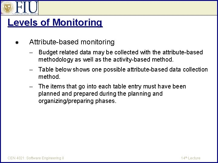 Levels of Monitoring Attribute-based monitoring – Budget related data may be collected with the